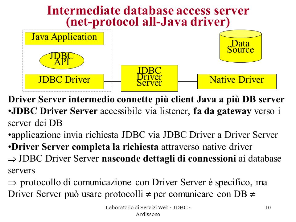 Laboratorio di Servizi Web - JDBC - Ardissono 10 Intermediate database access server (net-protocol all-Java driver) Java Application Data Source JDBC API JDBC Driver Driver Server intermedio connette più client Java a più DB server JDBC Driver Server accessibile via listener, fa da gateway verso i server dei DB applicazione invia richiesta JDBC via JDBC Driver a Driver Server Driver Server completa la richiesta attraverso native driver  JDBC Driver Server nasconde dettagli di connessioni ai database servers  protocollo di comunicazione con Driver Server è specifico, ma Driver Server può usare protocolli  per comunicare con DB  JDBC Driver Server Native Driver