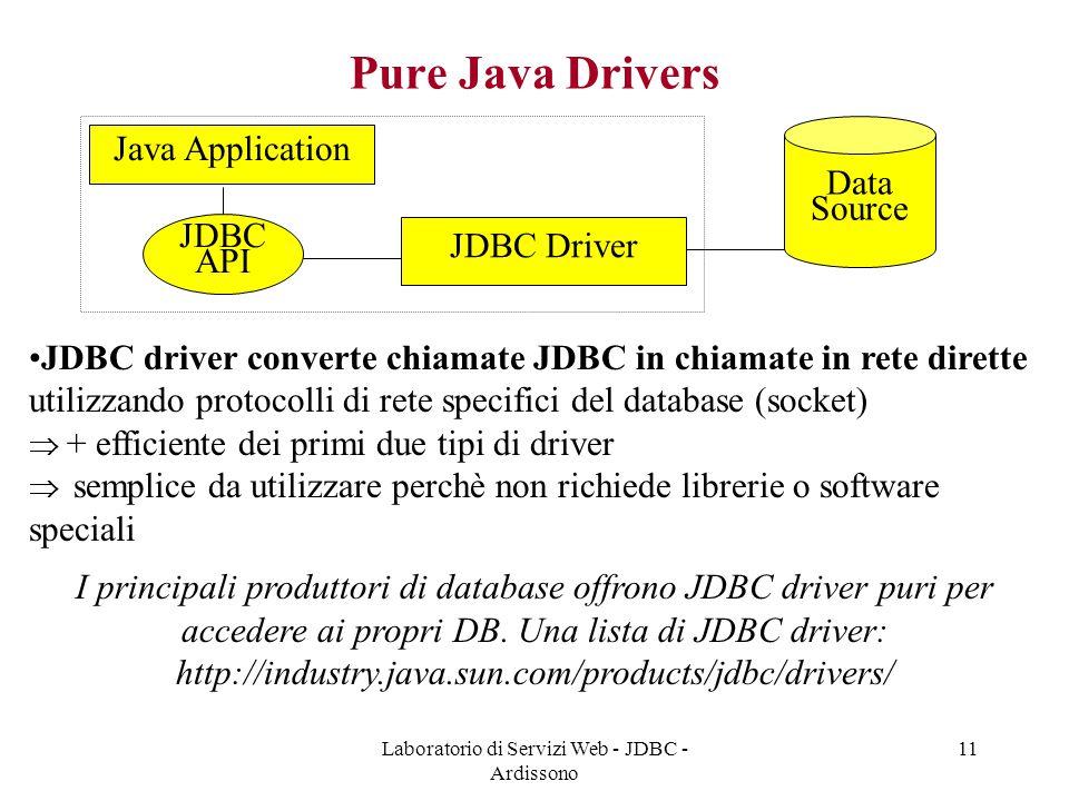 Laboratorio di Servizi Web - JDBC - Ardissono 11 Pure Java Drivers Java Application Data Source JDBC API JDBC Driver JDBC driver converte chiamate JDBC in chiamate in rete dirette utilizzando protocolli di rete specifici del database (socket)  + efficiente dei primi due tipi di driver  semplice da utilizzare perchè non richiede librerie o software speciali I principali produttori di database offrono JDBC driver puri per accedere ai propri DB.