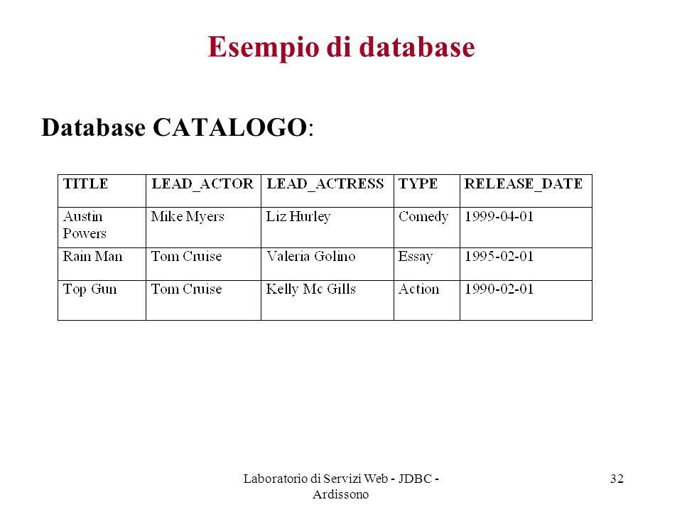 Laboratorio di Servizi Web - JDBC - Ardissono 32 Esempio di database Database CATALOGO: