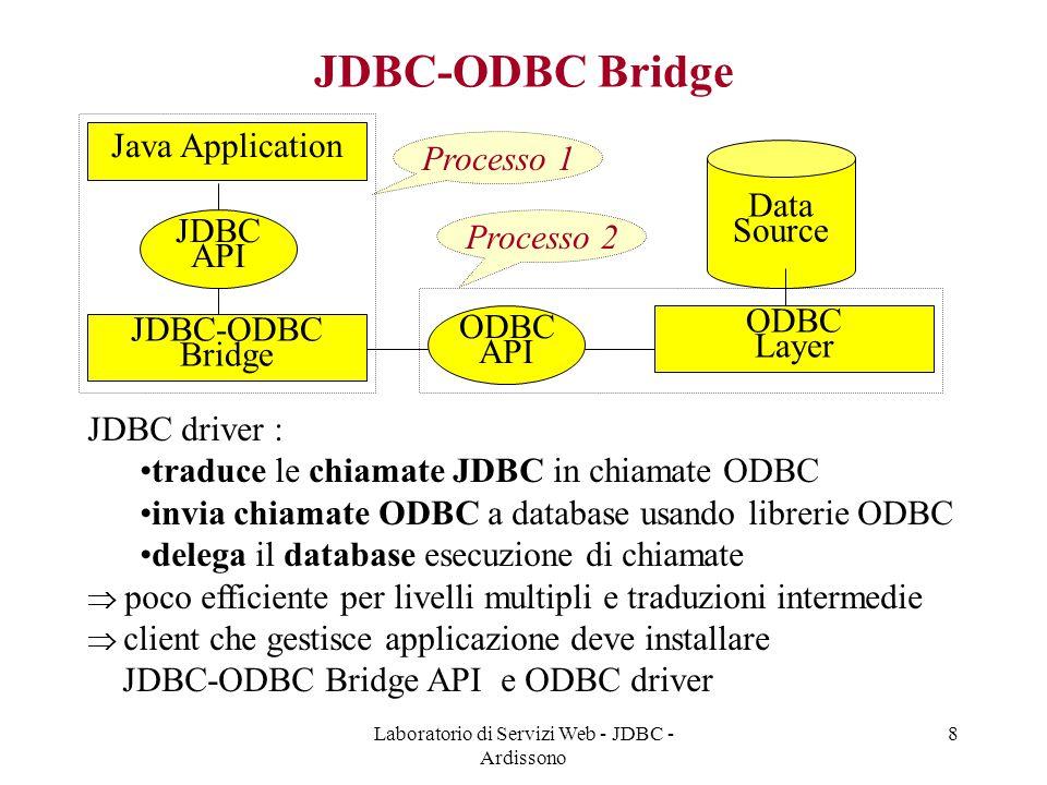 Laboratorio di Servizi Web - JDBC - Ardissono 8 JDBC-ODBC Bridge Java Application Data Source JDBC API JDBC-ODBC Bridge ODBC API ODBC Layer JDBC driver : traduce le chiamate JDBC in chiamate ODBC invia chiamate ODBC a database usando librerie ODBC delega il database esecuzione di chiamate  poco efficiente per livelli multipli e traduzioni intermedie  client che gestisce applicazione deve installare JDBC-ODBC Bridge API e ODBC driver Processo 1 Processo 2