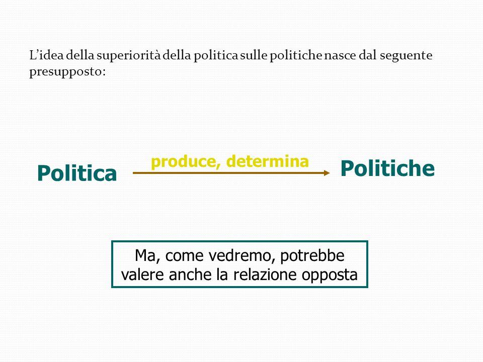 L'idea della superiorità della politica sulle politiche nasce dal seguente presupposto: Politica Politiche produce, determina Ma, come vedremo, potrebbe valere anche la relazione opposta