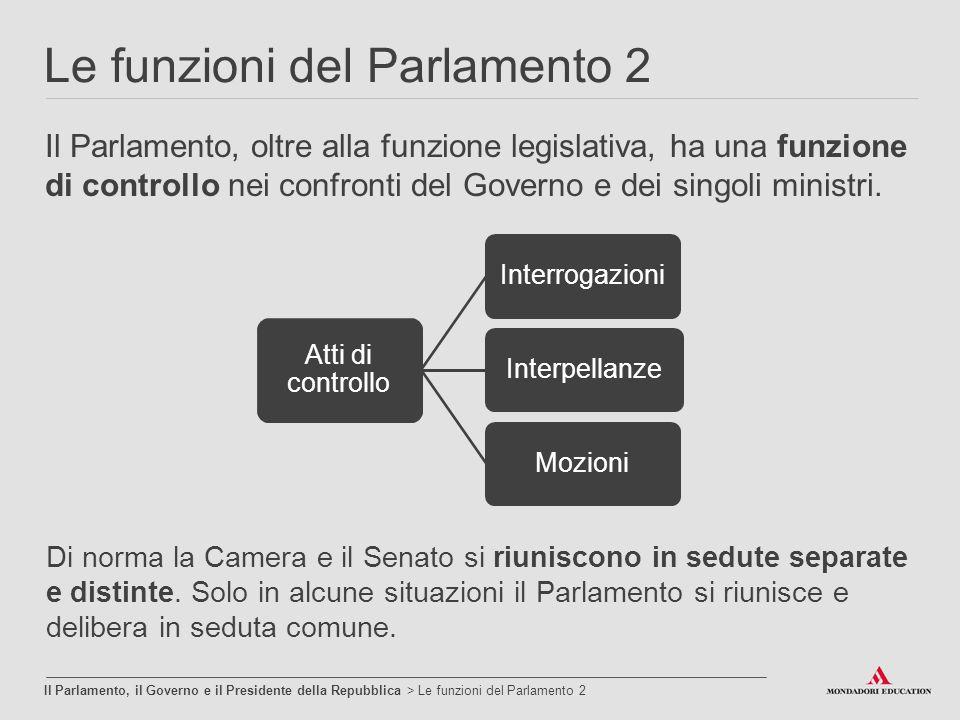 Le funzioni del Parlamento 2 Il Parlamento, il Governo e il Presidente della Repubblica > Le funzioni del Parlamento 2 Atti di controllo Interrogazion