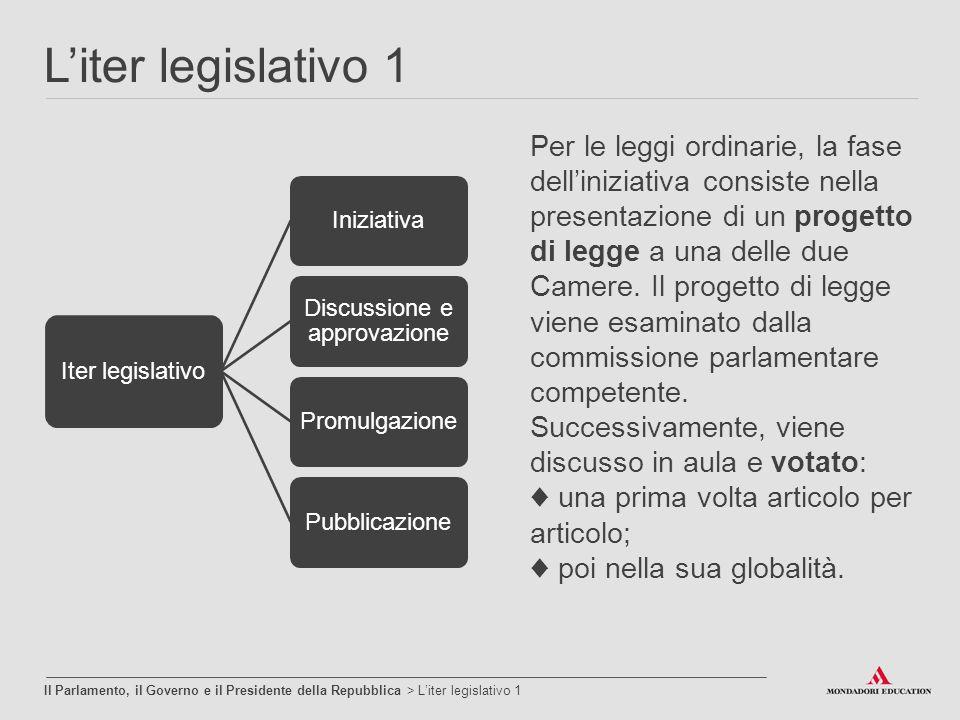 L'iter legislativo 1 Il Parlamento, il Governo e il Presidente della Repubblica > L'iter legislativo 1 Iter legislativo Iniziativa Discussione e appro