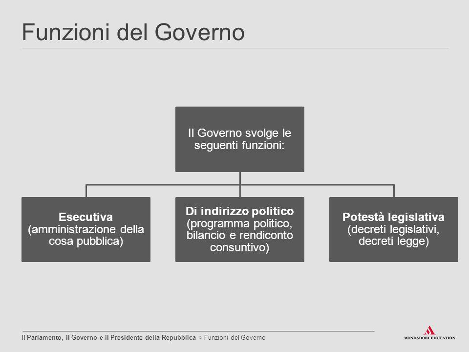 Funzioni del Governo Il Parlamento, il Governo e il Presidente della Repubblica > Funzioni del Governo Il Governo svolge le seguenti funzioni: Esecuti