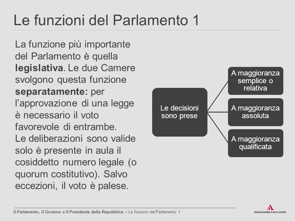 Le funzioni del Parlamento 1 Il Parlamento, il Governo e il Presidente della Repubblica > Le funzioni del Parlamento 1 La funzione più importante del