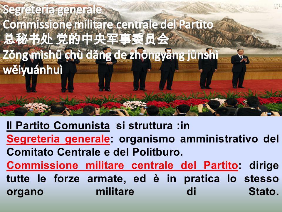 Il Partito Comunista si struttura in: Politburo del Comitato Centrale: svolge funzioni di supervisione e controllo del Partito, ed è composto da 24 me