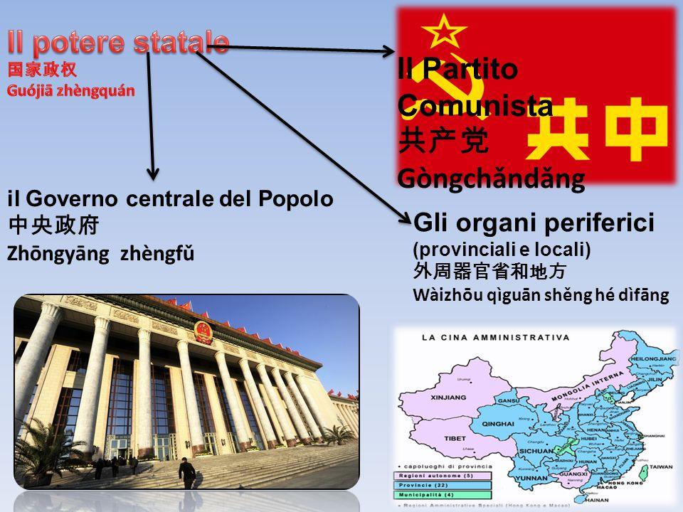 Il Partito Comunista si struttura in: Congresso Nazionale: massima istituzione del Partito Comunista Cinese, con sede nella Grande Sala del Popolo di Piazza Tienanmen (Pechino).