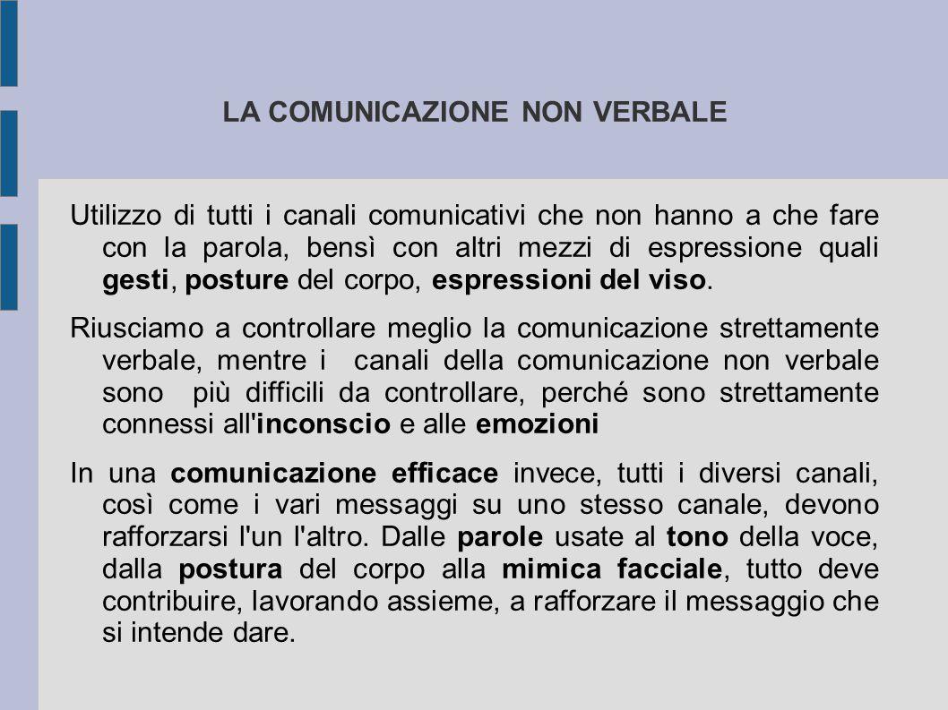 LA COMUNICAZIONE NON VERBALE Utilizzo di tutti i canali comunicativi che non hanno a che fare con la parola, bensì con altri mezzi di espressione quali gesti, posture del corpo, espressioni del viso.