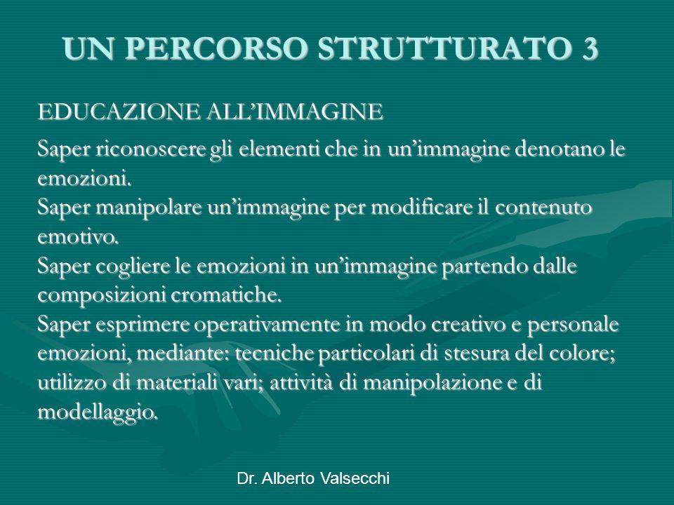 Dr. Alberto Valsecchi UN PERCORSO STRUTTURATO 3 EDUCAZIONE ALL'IMMAGINE Saper riconoscere gli elementi che in un'immagine denotano le emozioni. Saper