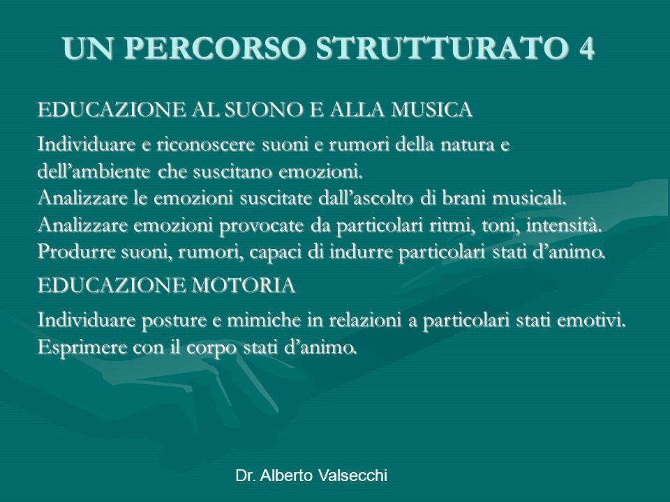 Dr. Alberto Valsecchi UN PERCORSO STRUTTURATO 4 EDUCAZIONE AL SUONO E ALLA MUSICA Individuare e riconoscere suoni e rumori della natura e dell'ambient