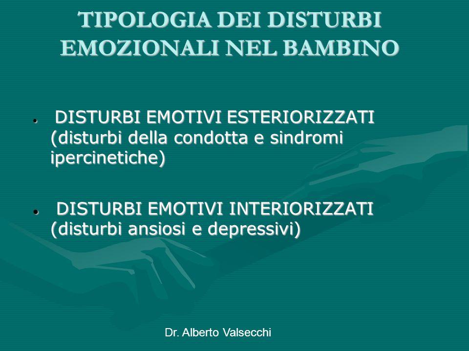 Dr. Alberto Valsecchi TIPOLOGIA DEI DISTURBI EMOZIONALI NEL BAMBINO DISTURBI EMOTIVI ESTERIORIZZATI (disturbi della condotta e sindromi ipercinetiche)