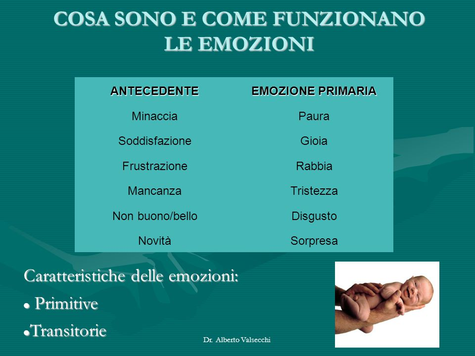Dr. Alberto Valsecchi COSA SONO E COME FUNZIONANO LE EMOZIONI Caratteristiche delle emozioni: Primitive Primitive Transitorie TransitorieANTECEDENTE E