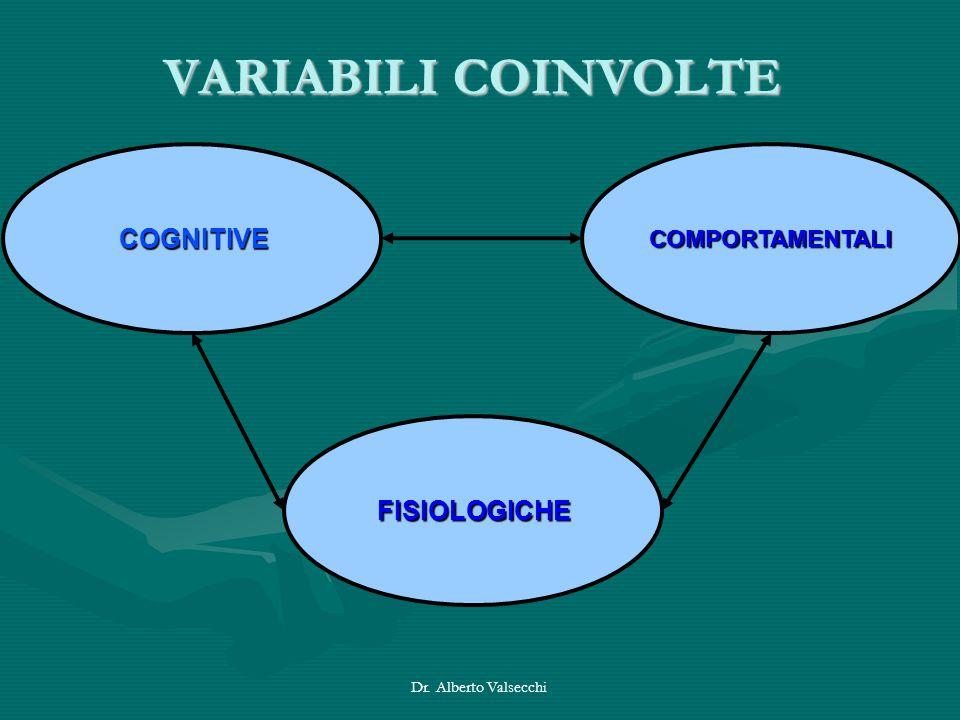 Dr. Alberto Valsecchi VARIABILI COINVOLTE COGNITIVE FISIOLOGICHE COMPORTAMENTALI