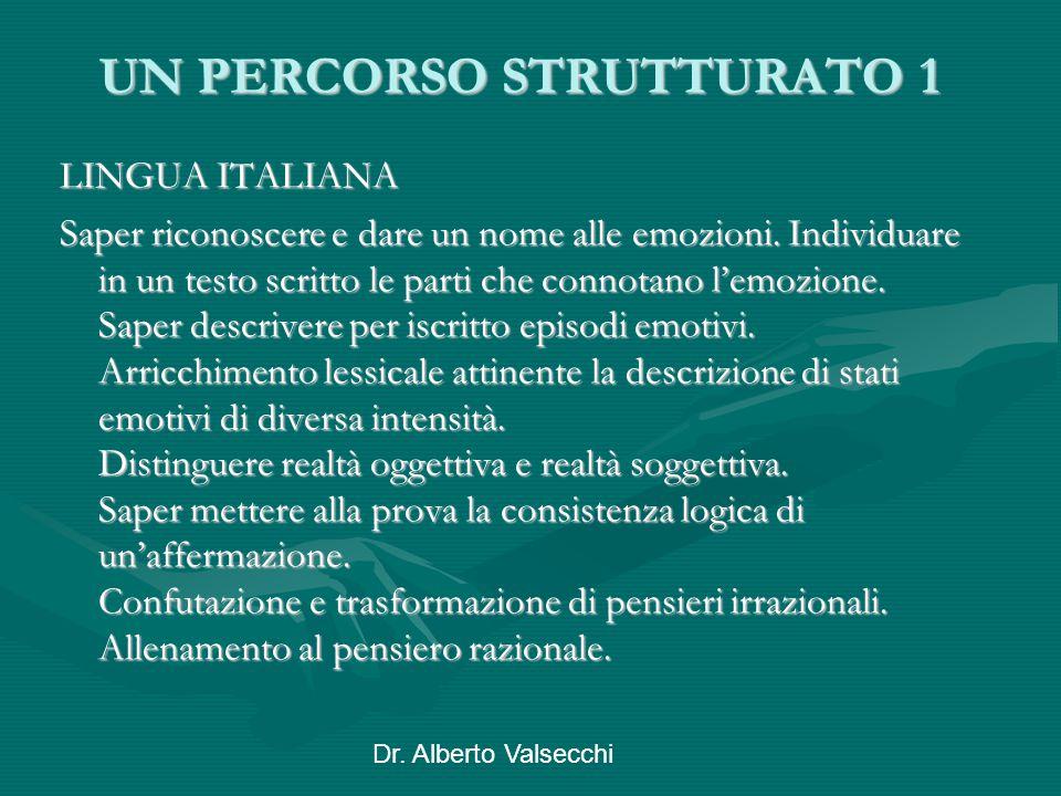 Dr. Alberto Valsecchi UN PERCORSO STRUTTURATO 1 LINGUA ITALIANA Saper riconoscere e dare un nome alle emozioni. Individuare in un testo scritto le par