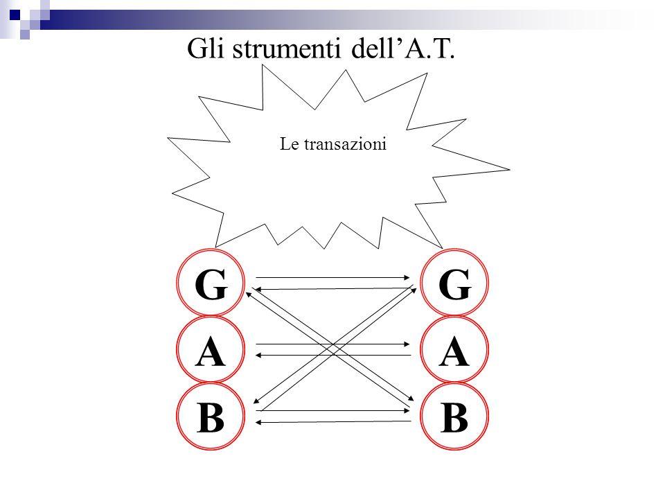Gli strumenti dell'A.T. G A B G A B Le transazioni