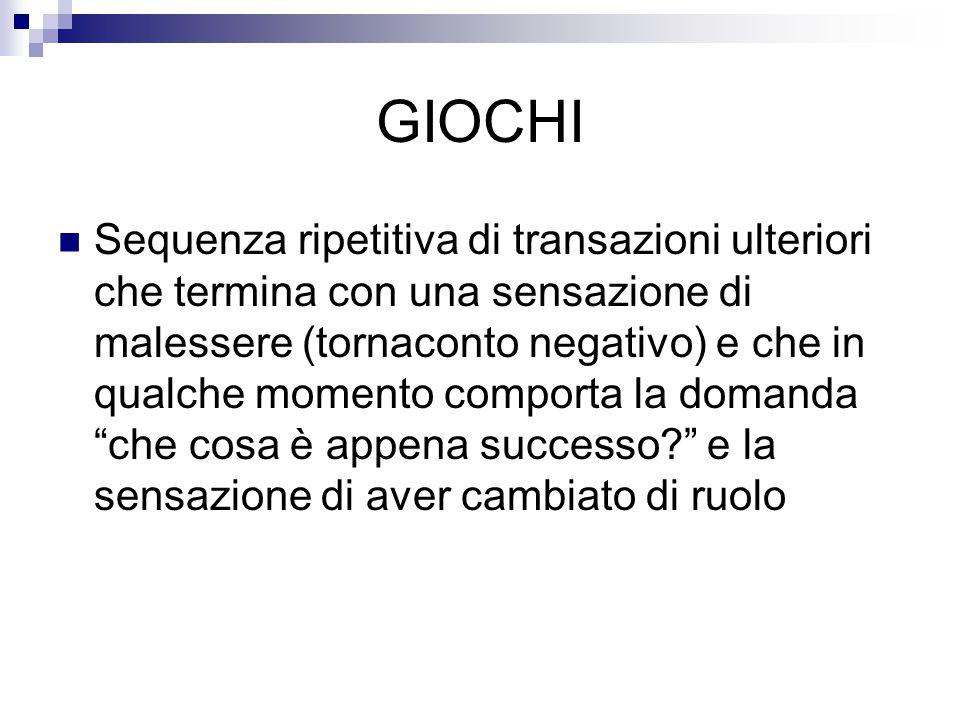 GIOCHI Sequenza ripetitiva di transazioni ulteriori che termina con una sensazione di malessere (tornaconto negativo) e che in qualche momento comport