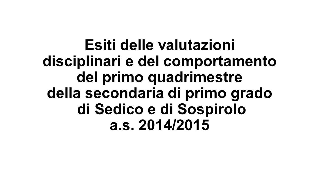 Esiti delle valutazioni disciplinari e del comportamento del primo quadrimestre della secondaria di primo grado di Sedico e di Sospirolo a.s. 2014/201