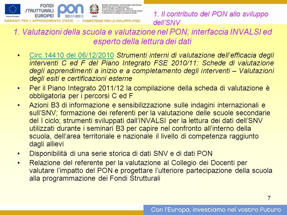 7 1. Valutazioni della scuola e valutazione nel PON; interfaccia INVALSI ed esperto della lettura dei dati Circ 14410 del 06/12/2010 Strumenti interni