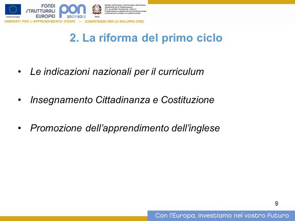 9 2. La riforma del primo ciclo Le indicazioni nazionali per il curriculum Insegnamento Cittadinanza e Costituzione Promozione dell'apprendimento dell