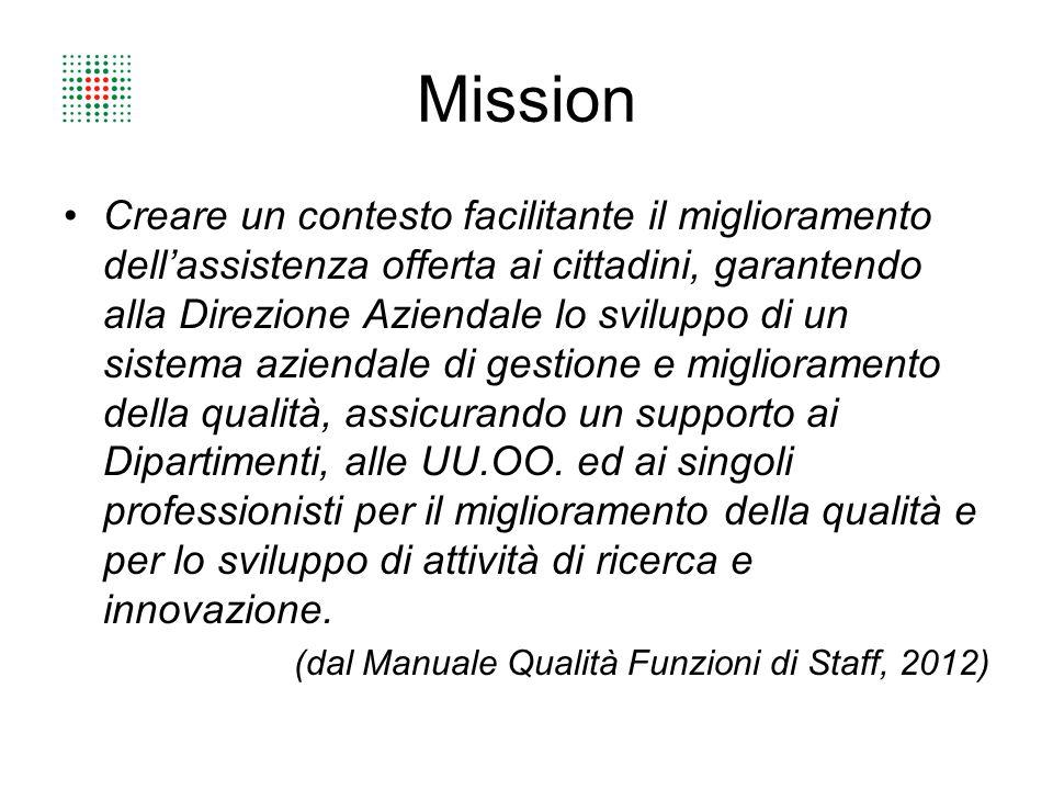 Mission Creare un contesto facilitante il miglioramento dell'assistenza offerta ai cittadini, garantendo alla Direzione Aziendale lo sviluppo di un sistema aziendale di gestione e miglioramento della qualità, assicurando un supporto ai Dipartimenti, alle UU.OO.