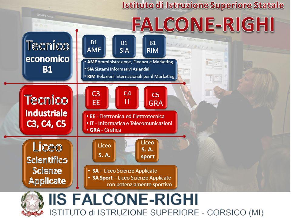 C3C4C5 Liceo IIS FALCONE-RIGHI Amministrazione, Finanza e Marketing S1 B1 2 C3 Elettronica C4 Informatica C5 Grafica Gli indirizzi tecnici S1 Economico