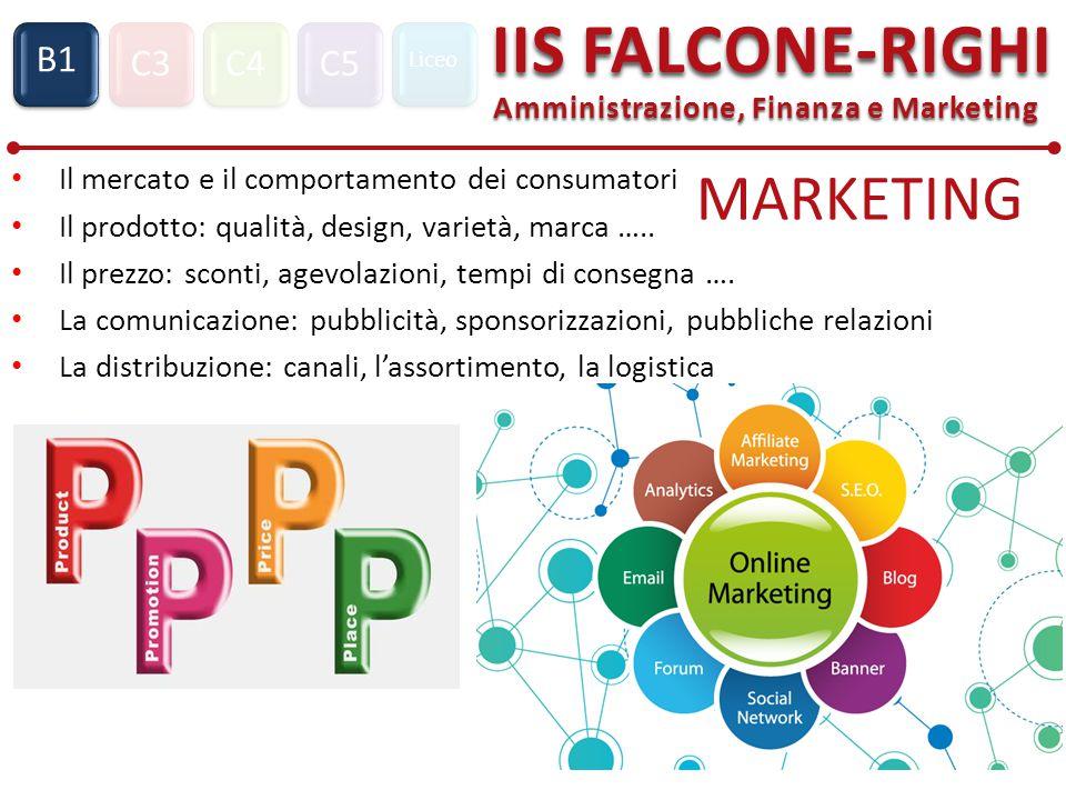 C3C4C5 Liceo IIS FALCONE-RIGHI Amministrazione, Finanza e Marketing S1 B1 MARKETING Il mercato e il comportamento dei consumatori Il prodotto: qualità, design, varietà, marca …..