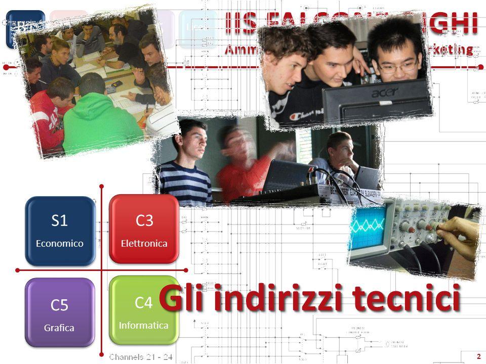 Indirizzi Tecnici Biennio ECONOMICO C3C4C5 Liceo IIS FALCONE-RIGHI S1 B1 13 Il biennio economico