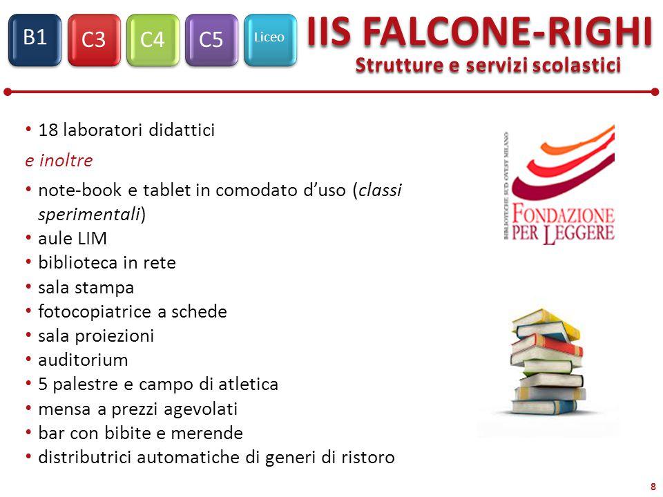 C3C4C5 Liceo IIS FALCONE-RIGHI Sistemi Informativi Aziendali S1 B1 19