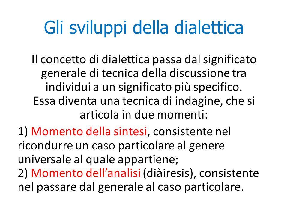 Gli sviluppi della dialettica Il concetto di dialettica passa dal significato generale di tecnica della discussione tra individui a un significato più