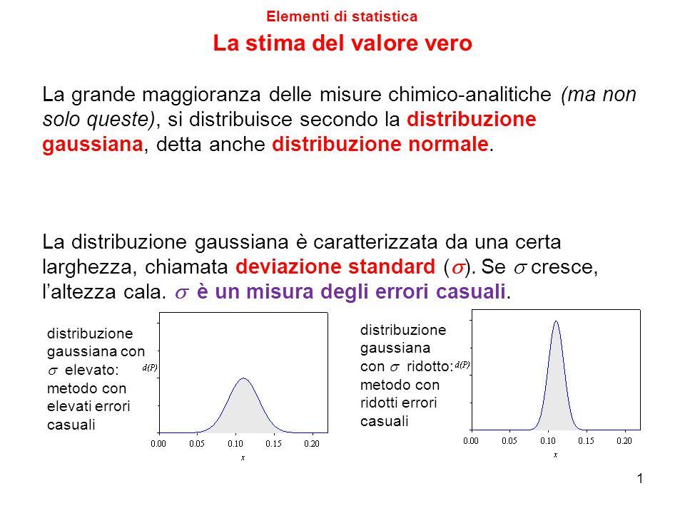 Elementi di statistica La stima del valore vero Dalle 4 misure ripetute dell'esercizio della lezione precedente (0.1104, 0.1154, 0.1199, 0.1091), calcolare l'intervallo entro il quale il valore vero è compreso con una probabilità del 95%.