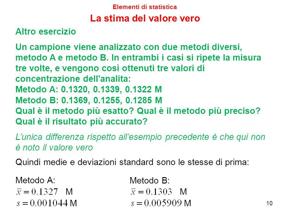 Altro esercizio Elementi di statistica La stima del valore vero 10 Un campione viene analizzato con due metodi diversi, metodo A e metodo B. In entram