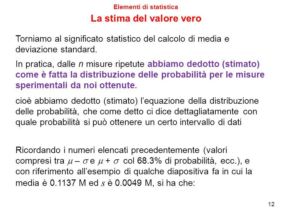 In pratica, dalle n misure ripetute abbiamo dedotto (stimato) come è fatta la distribuzione delle probabilità per le misure sperimentali da noi ottenu
