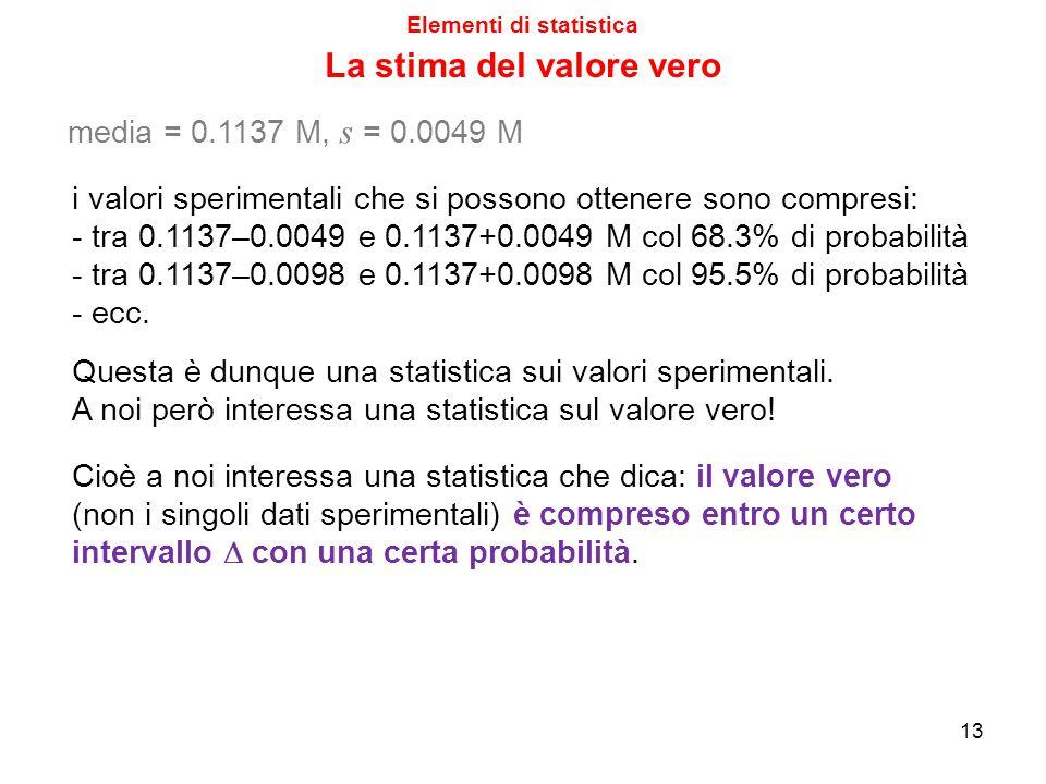 i valori sperimentali che si possono ottenere sono compresi: - tra 0.1137–0.0049 e 0.1137+0.0049 M col 68.3% di probabilità - tra 0.1137–0.0098 e 0.1137+0.0098 M col 95.5% di probabilità - ecc.