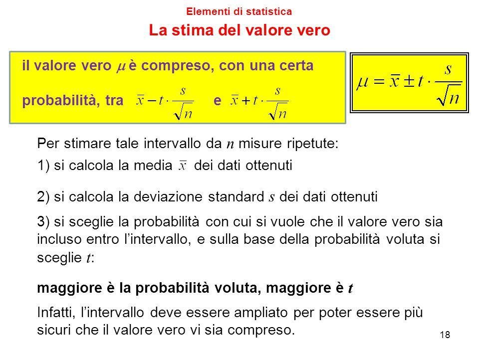 Elementi di statistica La stima del valore vero Per stimare tale intervallo da n misure ripetute: 1) si calcola la media dei dati ottenuti 2) si calco