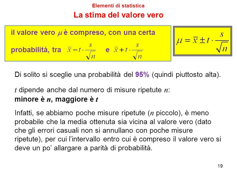 Elementi di statistica La stima del valore vero Di solito si sceglie una probabilità del 95% (quindi piuttosto alta). t dipende anche dal numero di mi