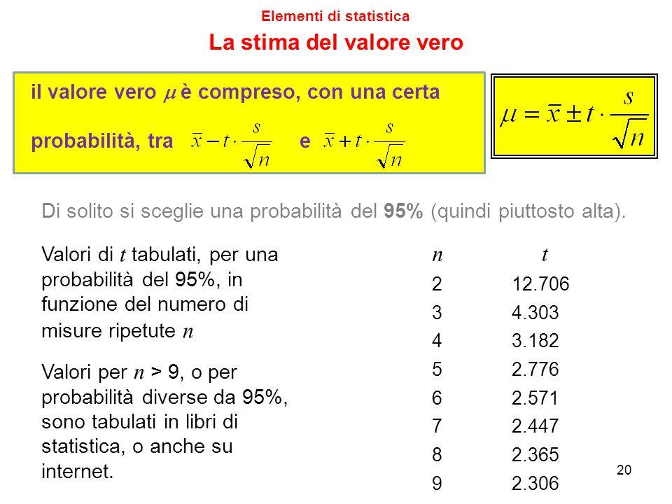 Elementi di statistica La stima del valore vero Di solito si sceglie una probabilità del 95% (quindi piuttosto alta). Valori di t tabulati, per una pr