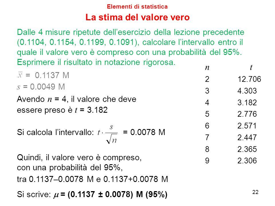 Elementi di statistica La stima del valore vero Dalle 4 misure ripetute dell'esercizio della lezione precedente (0.1104, 0.1154, 0.1199, 0.1091), calc