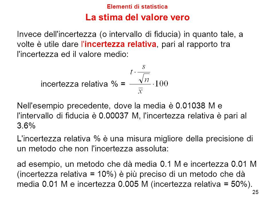 Elementi di statistica La stima del valore vero Invece dell incertezza (o intervallo di fiducia) in quanto tale, a volte è utile dare l incertezza relativa, pari al rapporto tra l incertezza ed il valore medio: 25 incertezza relativa % = Nell esempio precedente, dove la media è 0.01038 M e l intervallo di fiducia è 0.00037 M, l incertezza relativa è pari al 3.6% L incertezza relativa % è una misura migliore della precisione di un metodo che non l incertezza assoluta: ad esempio, un metodo che dà media 0.1 M e incertezza 0.01 M (incertezza relativa = 10%) è più preciso di un metodo che dà media 0.01 M e incertezza 0.005 M (incertezza relativa = 50%).
