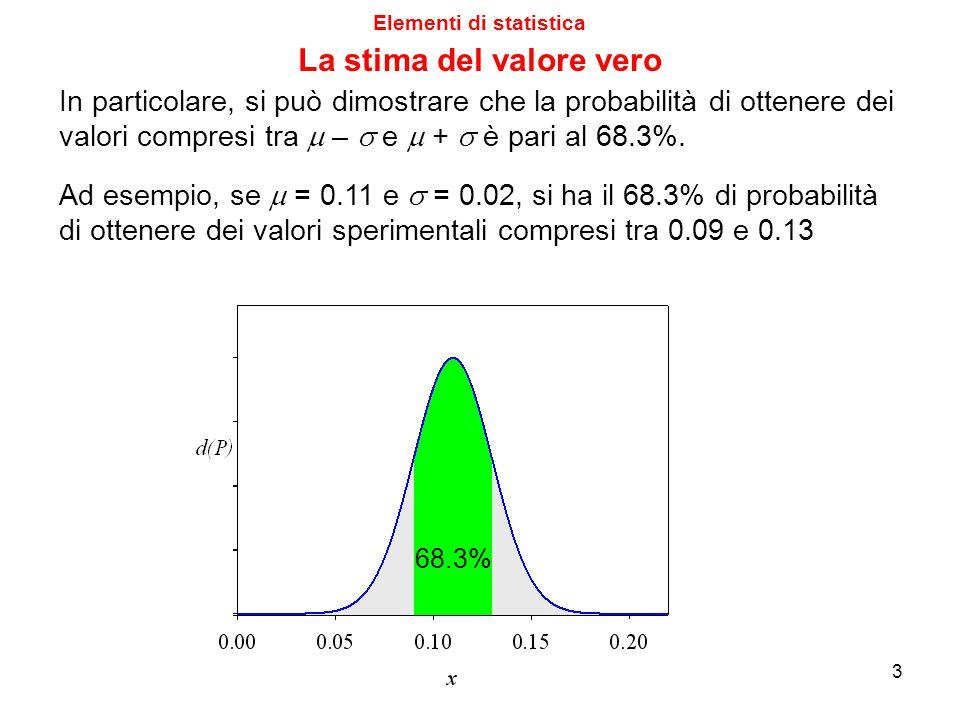 Elementi di statistica La stima del valore vero Quando si eseguono n misure ripetute nell'analisi di un campione, e si ottengono n valori sperimentali, la loro media rappresenta la stima migliore del valore vero, e l'intervallo di fiducia (o incertezza): rappresenta l'intervallo entro il quale è contenuto il valore vero, con un certo grado di fiducia (di solito 95%).
