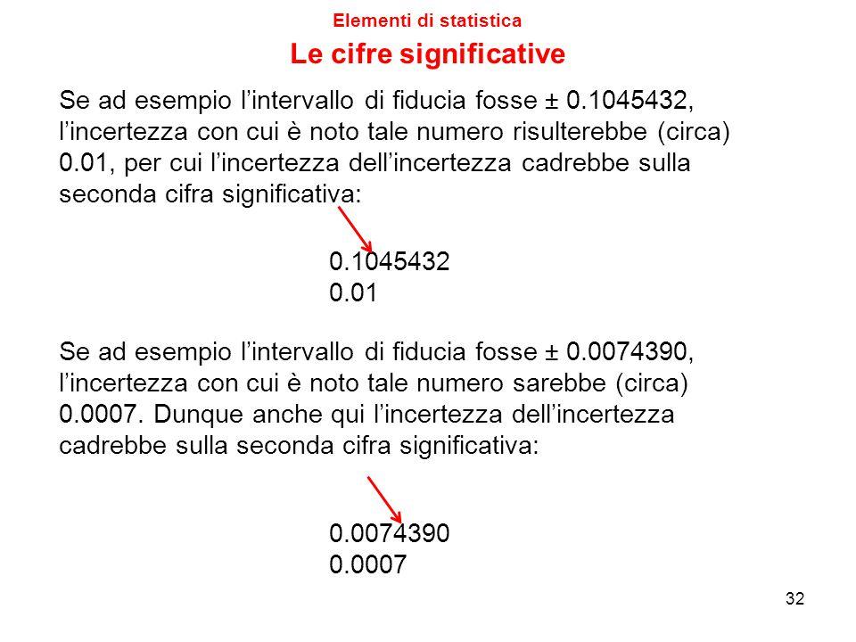 Elementi di statistica Le cifre significative Se ad esempio l'intervallo di fiducia fosse ± 0.1045432, l'incertezza con cui è noto tale numero risulterebbe (circa) 0.01, per cui l'incertezza dell'incertezza cadrebbe sulla seconda cifra significativa: 0.1045432 0.01 Se ad esempio l'intervallo di fiducia fosse ± 0.0074390, l'incertezza con cui è noto tale numero sarebbe (circa) 0.0007.