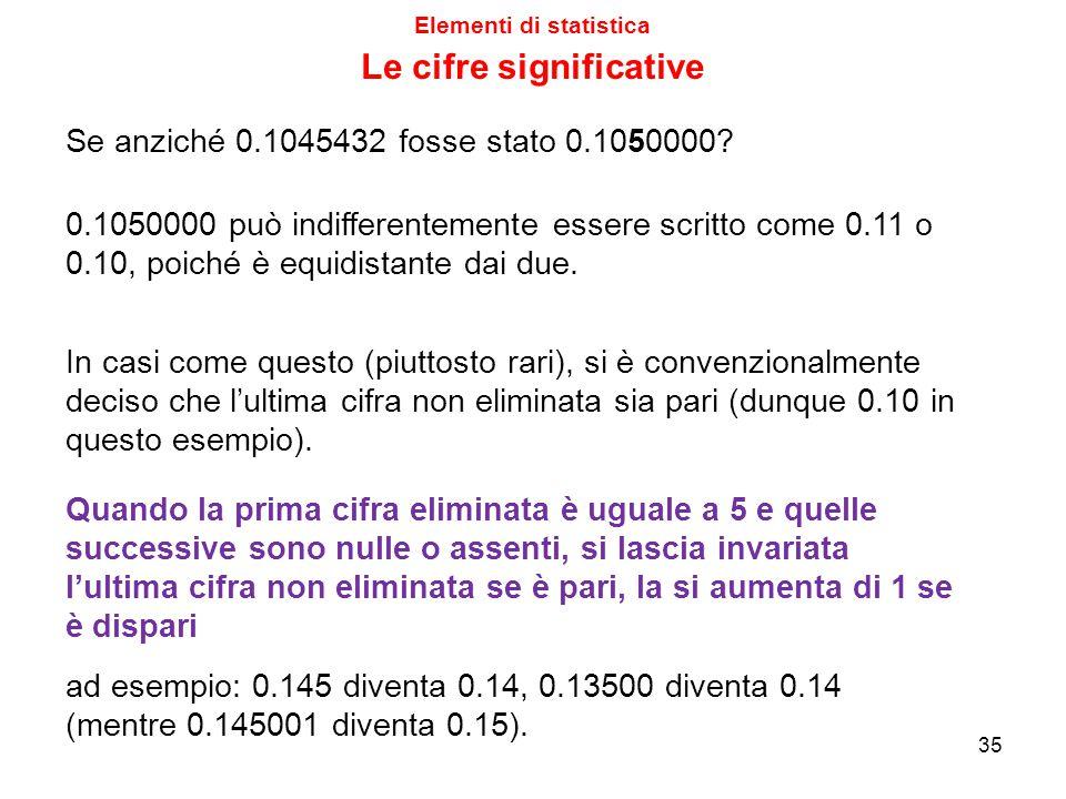 Elementi di statistica Le cifre significative 35 Se anziché 0.1045432 fosse stato 0.1050000? Quando la prima cifra eliminata è uguale a 5 e quelle suc