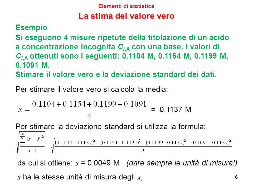 Esempio Si eseguono 4 misure ripetute della titolazione di un acido a concentrazione incognita C i,A con una base. I valori di C i,A ottenuti sono i s