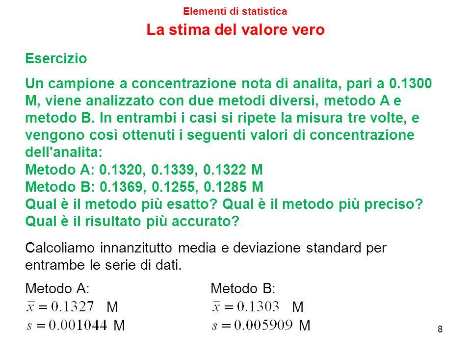 Esercizio Elementi di statistica La stima del valore vero 8 Un campione a concentrazione nota di analita, pari a 0.1300 M, viene analizzato con due me