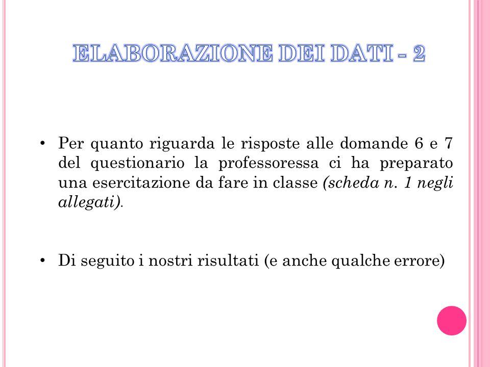 Per quanto riguarda le risposte alle domande 6 e 7 del questionario la professoressa ci ha preparato una esercitazione da fare in classe (scheda n. 1
