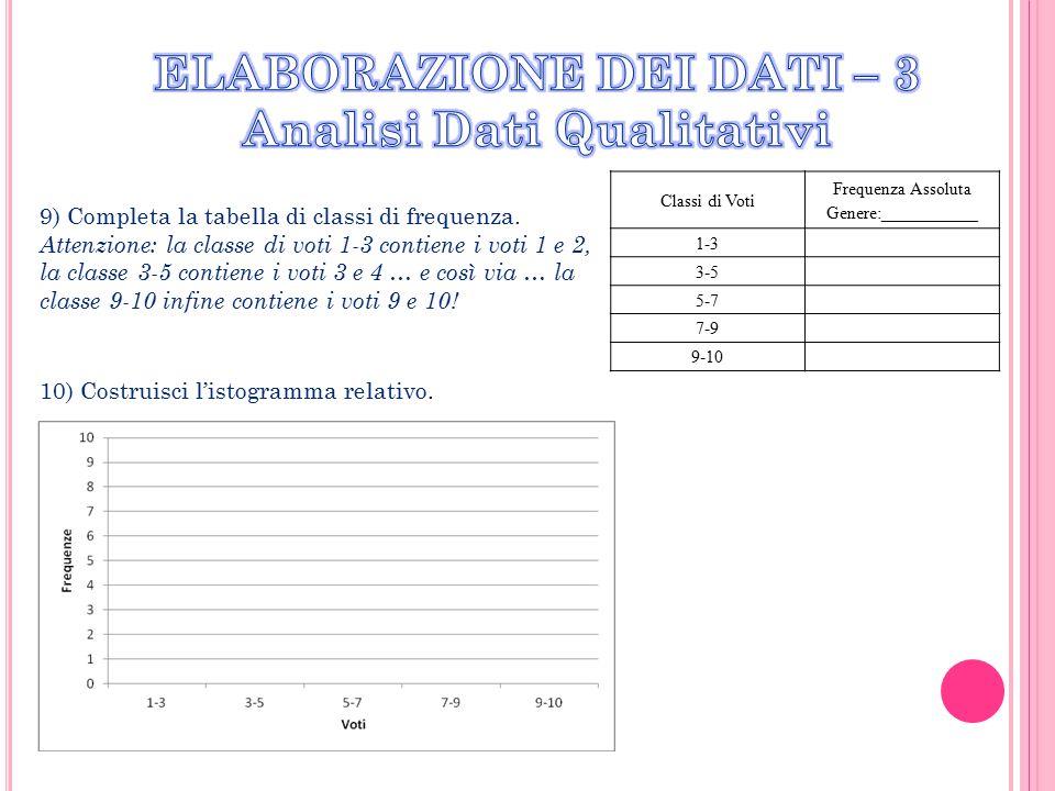 Classi di Voti Frequenza Assoluta Genere:___________ 1-3 3-5 5-7 7-9 9-10 9) Completa la tabella di classi di frequenza. Attenzione: la classe di voti