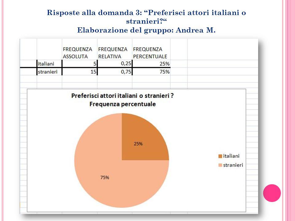"""Risposte alla domanda 3: """"Preferisci attori italiani o stranieri?"""" Elaborazione del gruppo: Andrea M."""