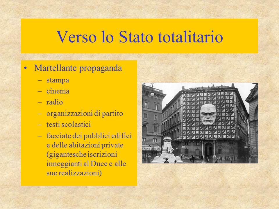 Verso lo Stato totalitario Martellante propaganda –stampa –cinema –radio –organizzazioni di partito –testi scolastici –facciate dei pubblici edifici e