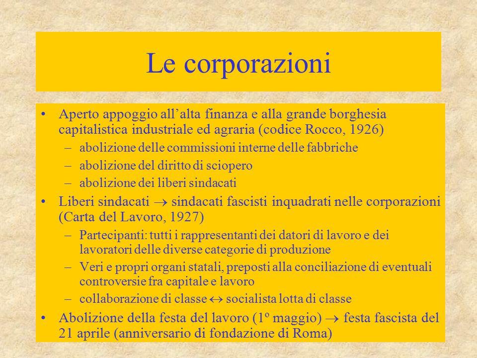 Le corporazioni Aperto appoggio all'alta finanza e alla grande borghesia capitalistica industriale ed agraria (codice Rocco, 1926) –abolizione delle c