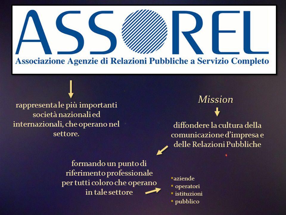 Mission diffondere la cultura della comunicazione d'impresa e delle Relazioni Pubbliche formando un punto di riferimento professionale per tutti coloro che operano in tale settore  aziende  operatori  istituzioni  pubblico rappresenta le più importanti società nazionali ed internazionali, che operano nel settore.