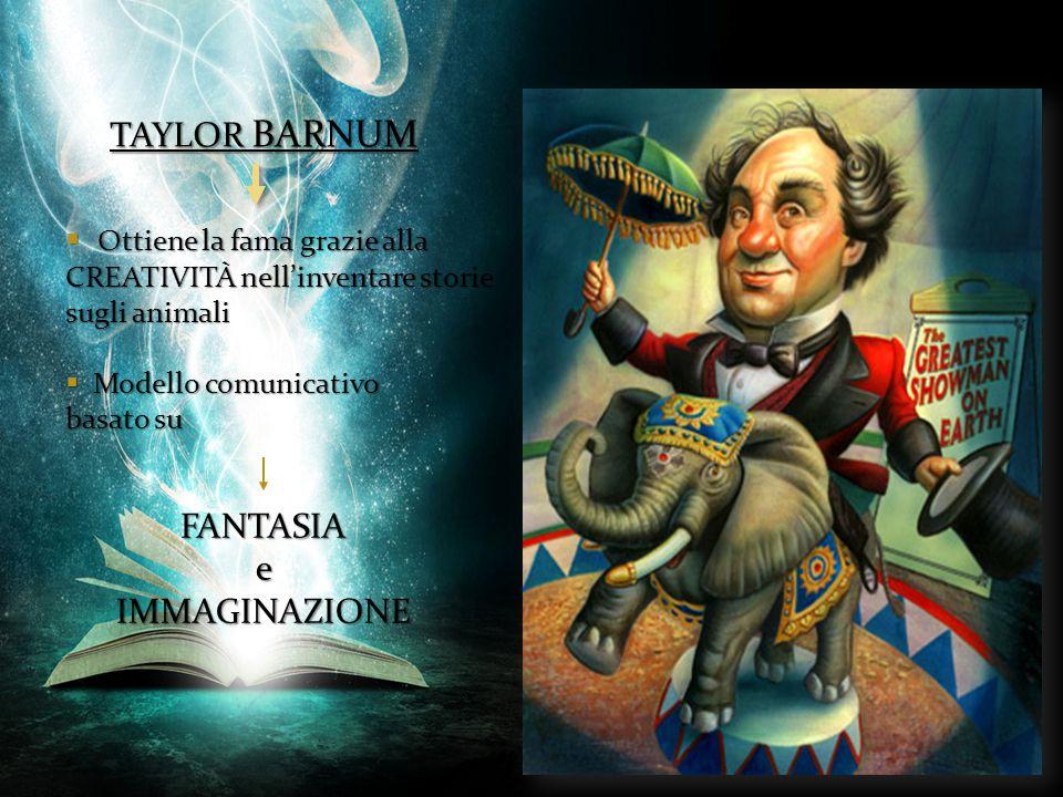 TAYLOR BARNUM  Ottiene la fama grazie alla CREATIVITÀ nell'inventare storie sugli animali  Modello comunicativo basato su FANTASIAeIMMAGINAZIONE